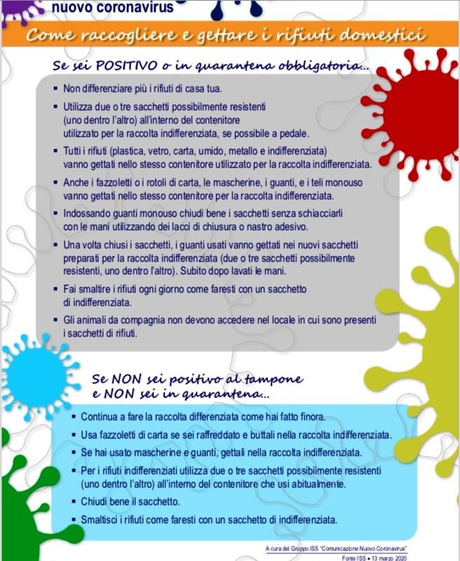 vademecum rifiuti coronavirus-2